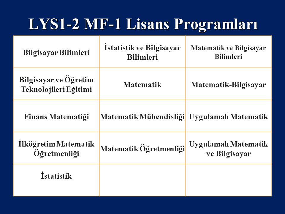 LYS1-2 MF-1 Lisans Programları Bilgisayar Bilimleri İstatistik ve Bilgisayar Bilimleri Matematik ve Bilgisayar Bilimleri Bilgisayar ve Öğretim Teknolo