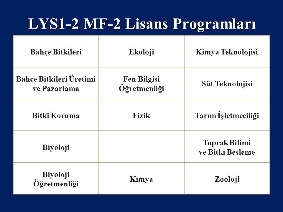 LYS1-2 MF-2 Lisans Programları Bahçe BitkileriEkolojiKimya Teknolojisi Bahçe Bitkileri Üretimi ve Pazarlama Fen Bilgisi Öğretmenliği Süt Teknolojisi B
