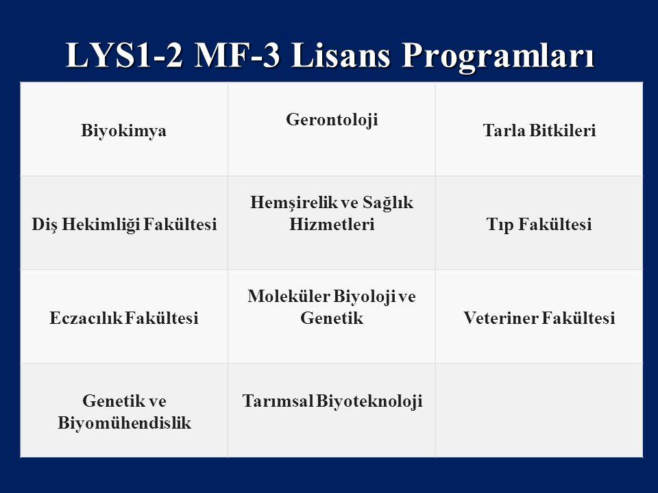 LYS1-2 MF-3 Lisans Programları Biyokimya Gerontoloji Tarla Bitkileri Diş Hekimliği Fakültesi Hemşirelik ve Sağlık HizmetleriTıp Fakültesi Eczacılık Fa
