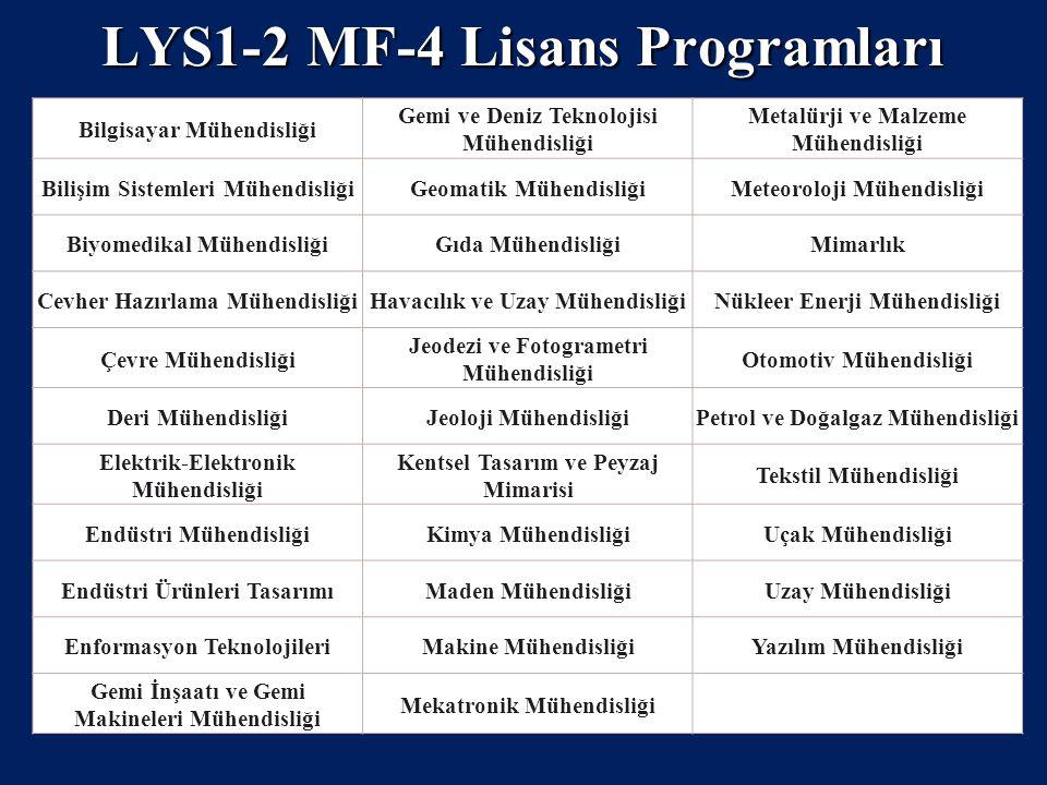 LYS1-2 MF-4 Lisans Programları Bilgisayar Mühendisliği Gemi ve Deniz Teknolojisi Mühendisliği Metalürji ve Malzeme Mühendisliği Bilişim Sistemleri Müh