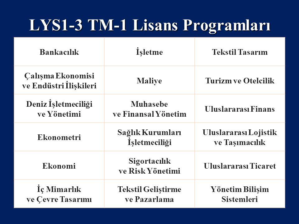 LYS1-3 TM-1 Lisans Programları BankacılıkİşletmeTekstil Tasarım Çalışma Ekonomisi ve Endüstri İlişkileri MaliyeTurizm ve Otelcilik Deniz İşletmeciliği