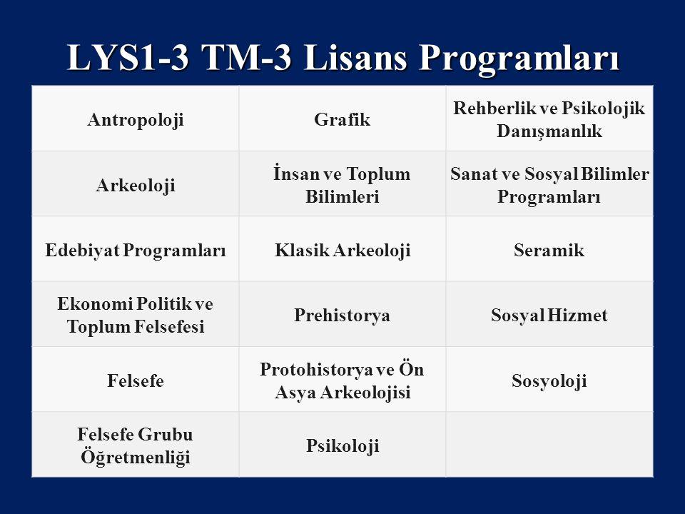LYS1-3 TM-3 Lisans Programları AntropolojiGrafik Rehberlik ve Psikolojik Danışmanlık Arkeoloji İnsan ve Toplum Bilimleri Sanat ve Sosyal Bilimler Prog