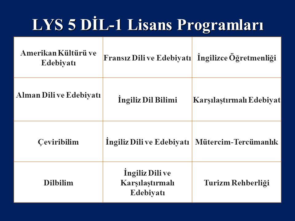 LYS 5 DİL-1 Lisans Programları Amerikan Kültürü ve Edebiyatı Fransız Dili ve Edebiyatıİngilizce Öğretmenliği Alman Dili ve Edebiyatı İngiliz Dil Bilim