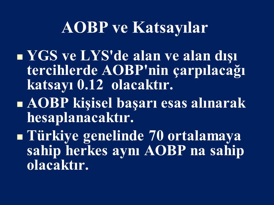 AOBP ve Katsayılar YGS ve LYS'de alan ve alan dışı tercihlerde AOBP'nin çarpılacağı katsayı 0.12 olacaktır. AOBP kişisel başarı esas alınarak hesaplan