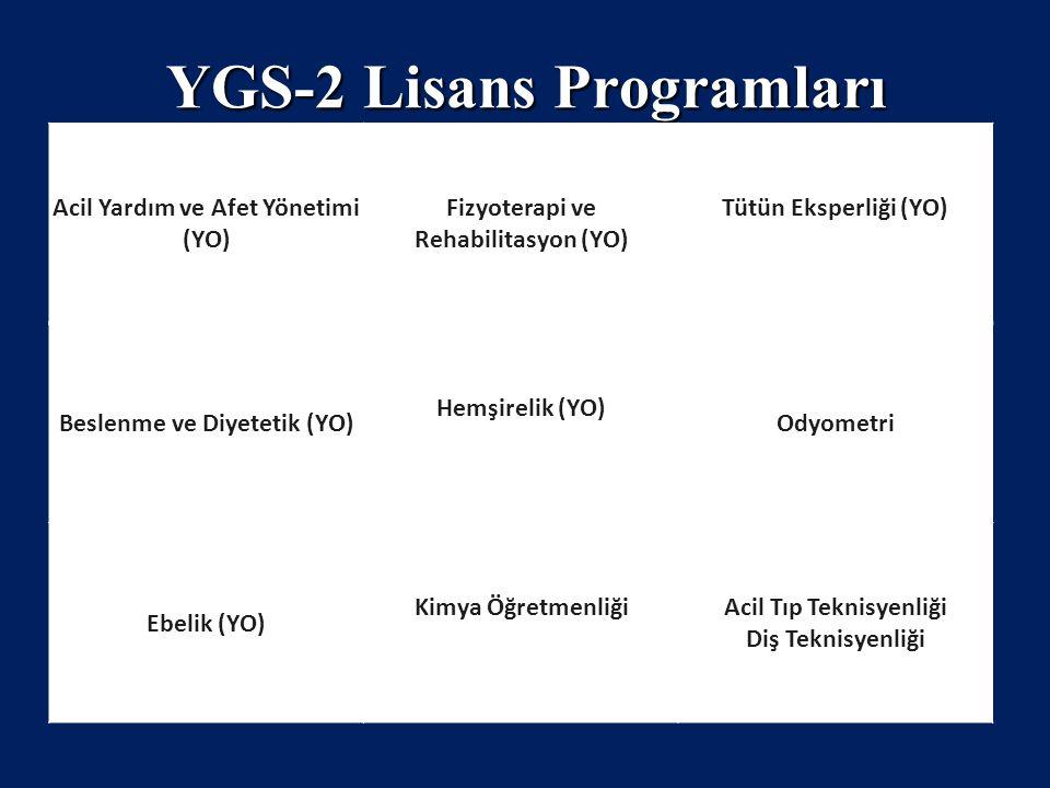 YGS-2 Lisans Programları Acil Yardım ve Afet Yönetimi (YO) Fizyoterapi ve Rehabilitasyon (YO) Tütün Eksperliği (YO) Beslenme ve Diyetetik (YO) Hemşire