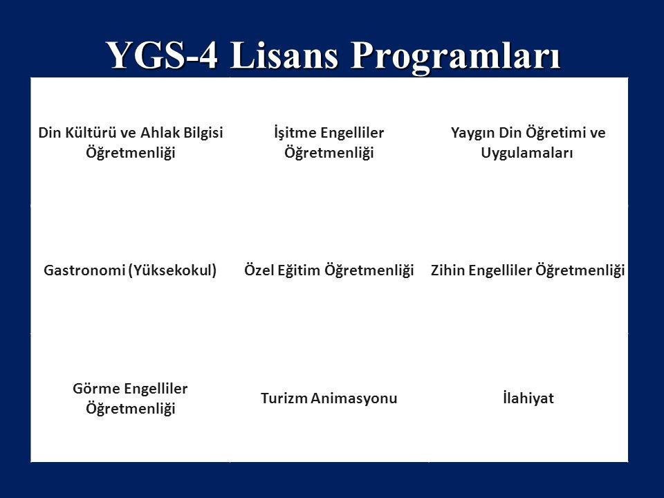 YGS-4 Lisans Programları Din Kültürü ve Ahlak Bilgisi Öğretmenliği İşitme Engelliler Öğretmenliği Yaygın Din Öğretimi ve Uygulamaları Gastronomi (Yüks