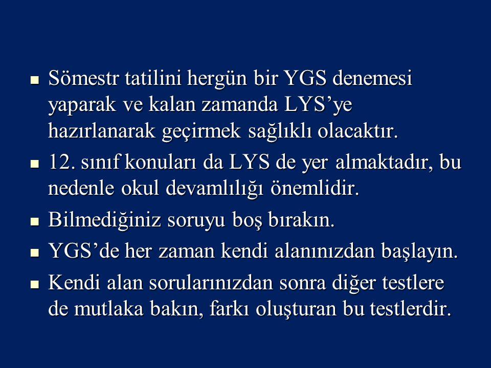 YGS-5 Lisans Programları Çocuk Gelişimi (YO) Spor Yöneticiliği Sosyal Hizmet (YO) Moda Tasarımı (YO) Seyahat İşletmeciliği ve Turizm Rehberliği (YO) Okul Öncesi Öğretmenliği Seyahat İşletmeciliği ve Turizm Rehberliği Öğretmenliği