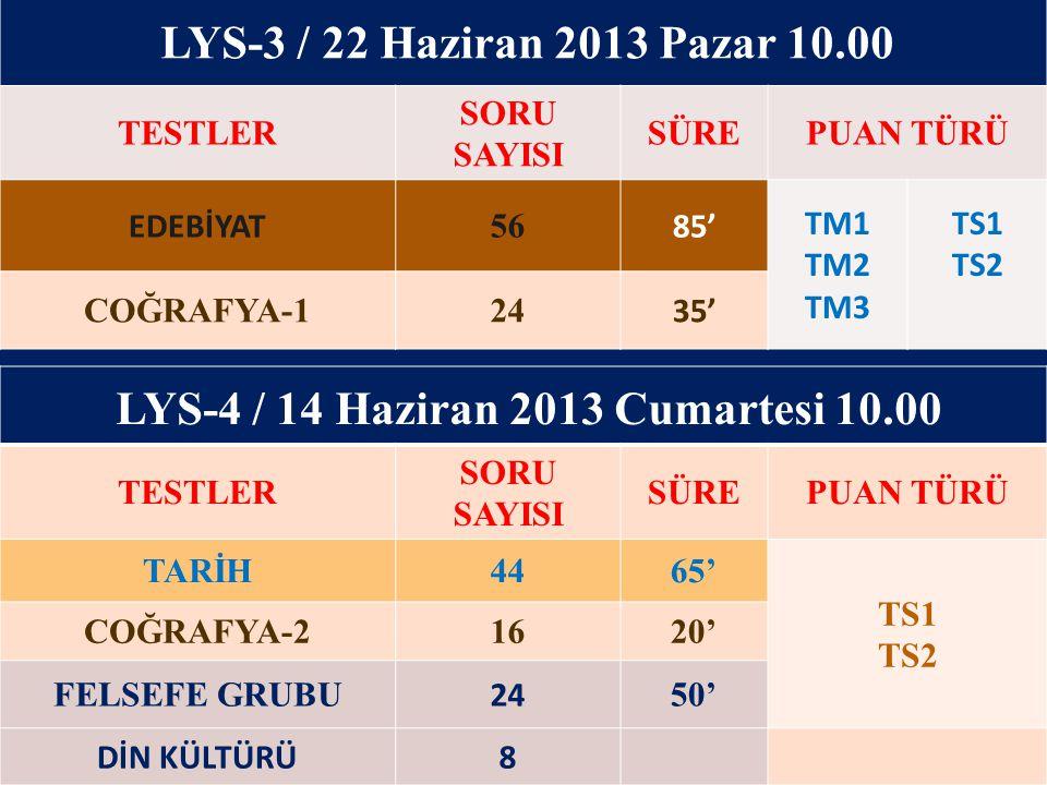 LYS-3 / 22 Haziran 2013 Pazar 10.00 TESTLER SORU SAYISI SÜREPUAN TÜRÜ EDEBİYAT 56 85' TM1 TM2 TM3 TS1 TS2 COĞRAFYA-124 35' LYS-4 / 14 Haziran 2013 Cum