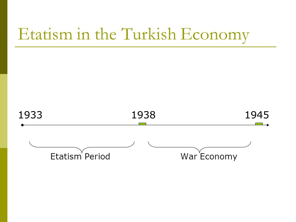Etatism in the Turkish Economy 1933 1938 1945 Etatism Period War Economy
