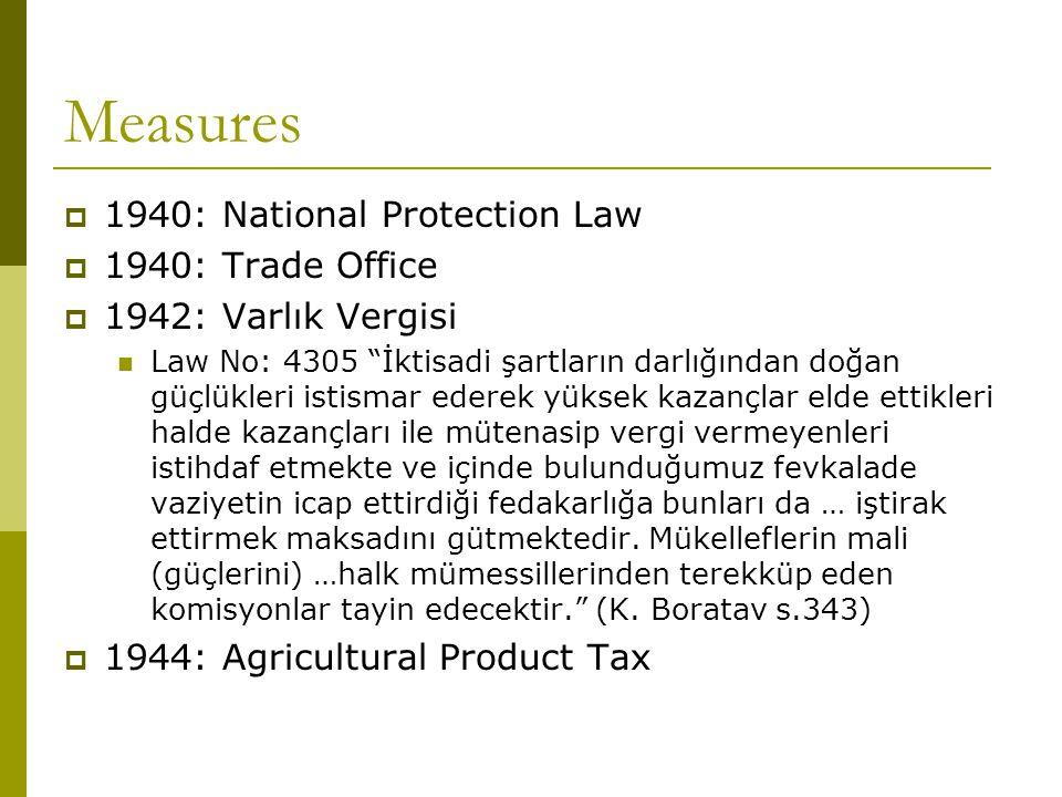 Measures  1940: National Protection Law  1940: Trade Office  1942: Varlık Vergisi Law No: 4305 İktisadi şartların darlığından doğan güçlükleri istismar ederek yüksek kazançlar elde ettikleri halde kazançları ile mütenasip vergi vermeyenleri istihdaf etmekte ve içinde bulunduğumuz fevkalade vaziyetin icap ettirdiği fedakarlığa bunları da … iştirak ettirmek maksadını gütmektedir.