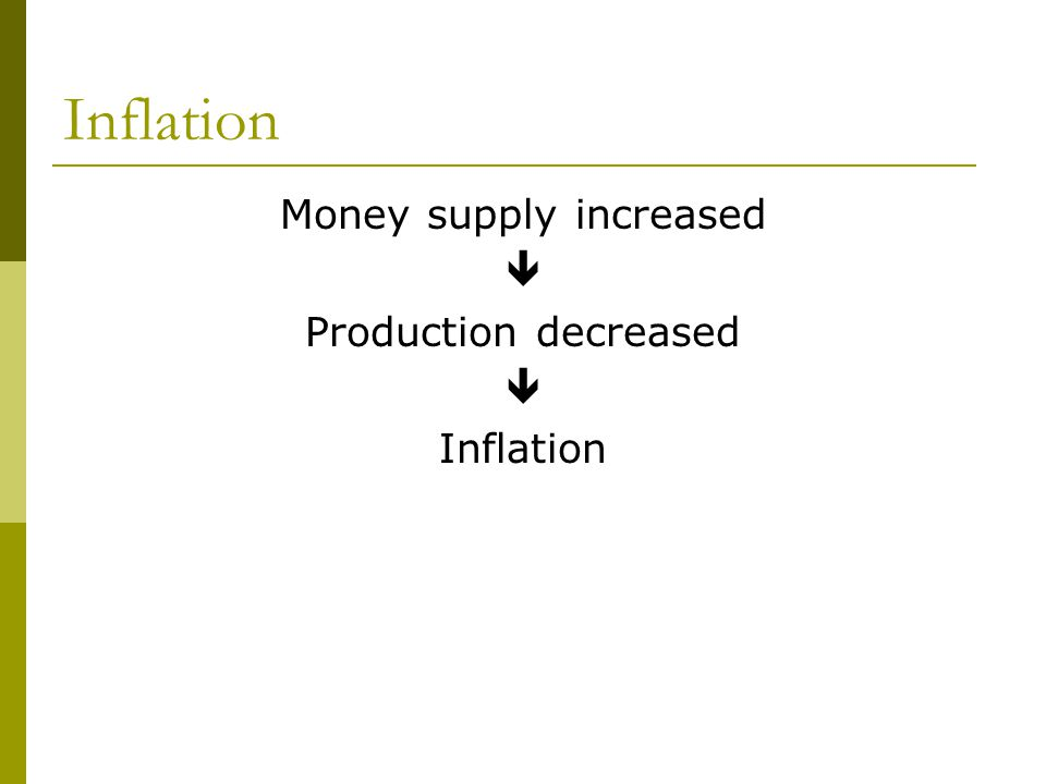 Inflation Money supply increased  Production decreased  Inflation