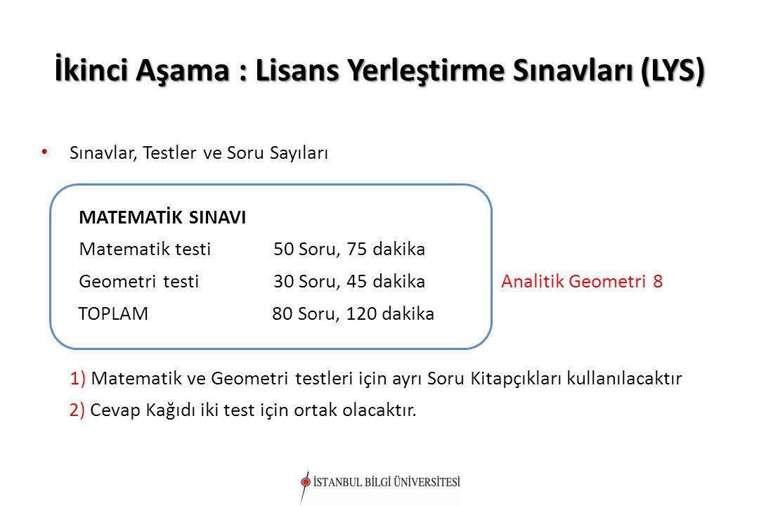İkinci Aşama : Lisans Yerleştirme Sınavları (LYS) Sınavlar, Testler ve Soru Sayıları Sınavlar, Testler ve Soru Sayıları MATEMATİK SINAVI Matematik tes