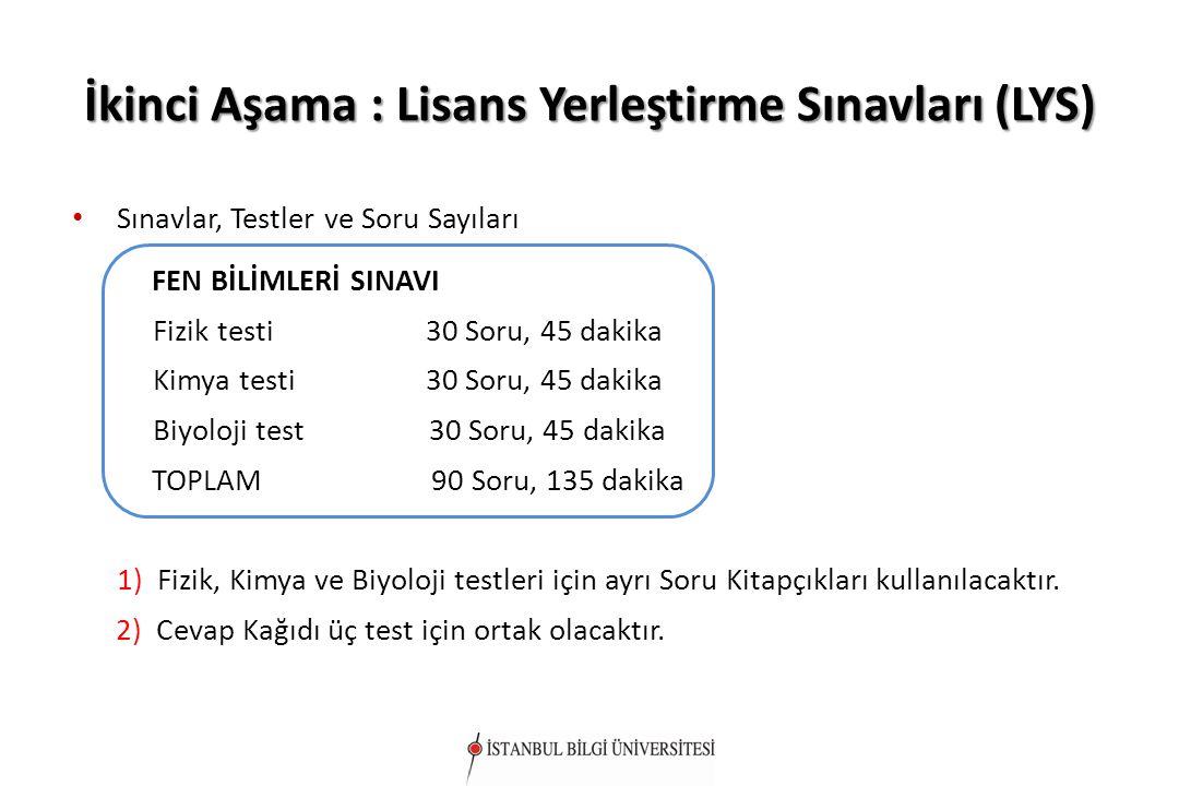 İkinci Aşama : Lisans Yerleştirme Sınavları (LYS) Sınavlar, Testler ve Soru Sayıları Sınavlar, Testler ve Soru Sayıları FEN BİLİMLERİ SINAVI Fizik tes