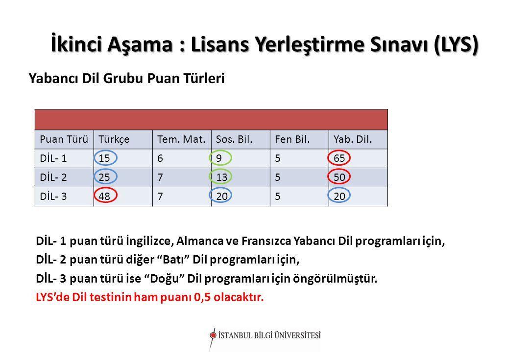İkinci Aşama : Lisans Yerleştirme Sınavı (LYS) Yabancı Dil Grubu Puan Türleri Puan TürüTürkçeTem.