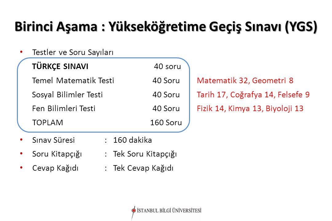 Birinci Aşama : Yükseköğretime Geçiş Sınavı (YGS) Testler ve Soru Sayıları Testler ve Soru Sayıları TÜRKÇE SINAVI 40 soru Temel Matematik Testi 40 Sor