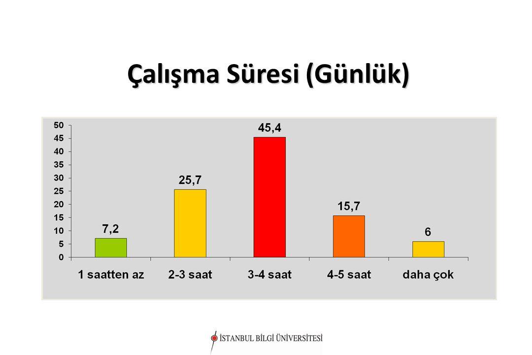 Birinci Aşama: Yükseköğretime Geçiş Sınavı (YGS) Testlerin Ağırlıkları (% olarak) Puan Türü TürkçeTem.
