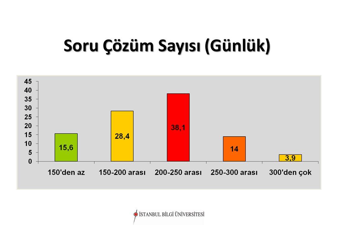 Türk Dili ve Edebiyat Testi Net SayısıAday Sayısı 56 50 ve üstü5.140 45 ve üstü36.549 40 ve üstü98.998 35 ve üstü180.506 30 ve üstü268.957 25 ve üstü359.613 20 ve üstü448.271 15 ve üstü527.093 10 ve üstü584.796 5 ve üstü612.562 0 ve üstü 619.648 0'dan küçük369 TOPLAM620.017 Coğrafya-1 Testi Net SayısıAday Sayısı 24296 20 ve üstü15.046 15 ve üstü120.158 10 ve üstü319.776 5 ve üstü521.412 0 ve üstü 615.927 0'dan küçük4.090 TOPLAM620.017