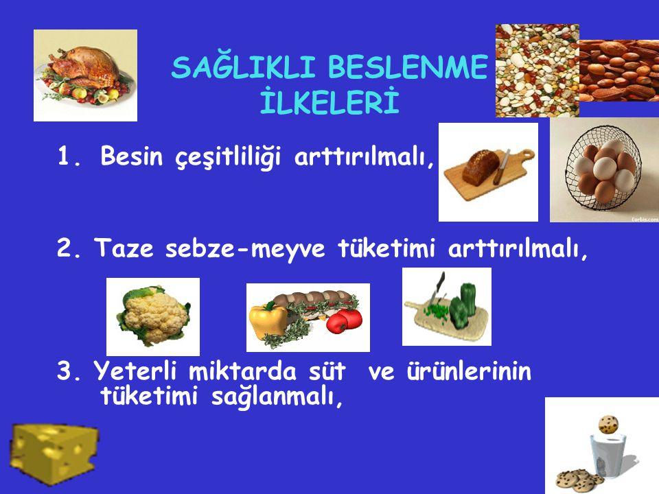 SAĞLIKLI BESLENME İLKELERİ 1.Besin çeşitliliği arttırılmalı, 2. Taze sebze-meyve tüketimi arttırılmalı, 3. Yeterli miktarda süt ve ürünlerinin tüketim