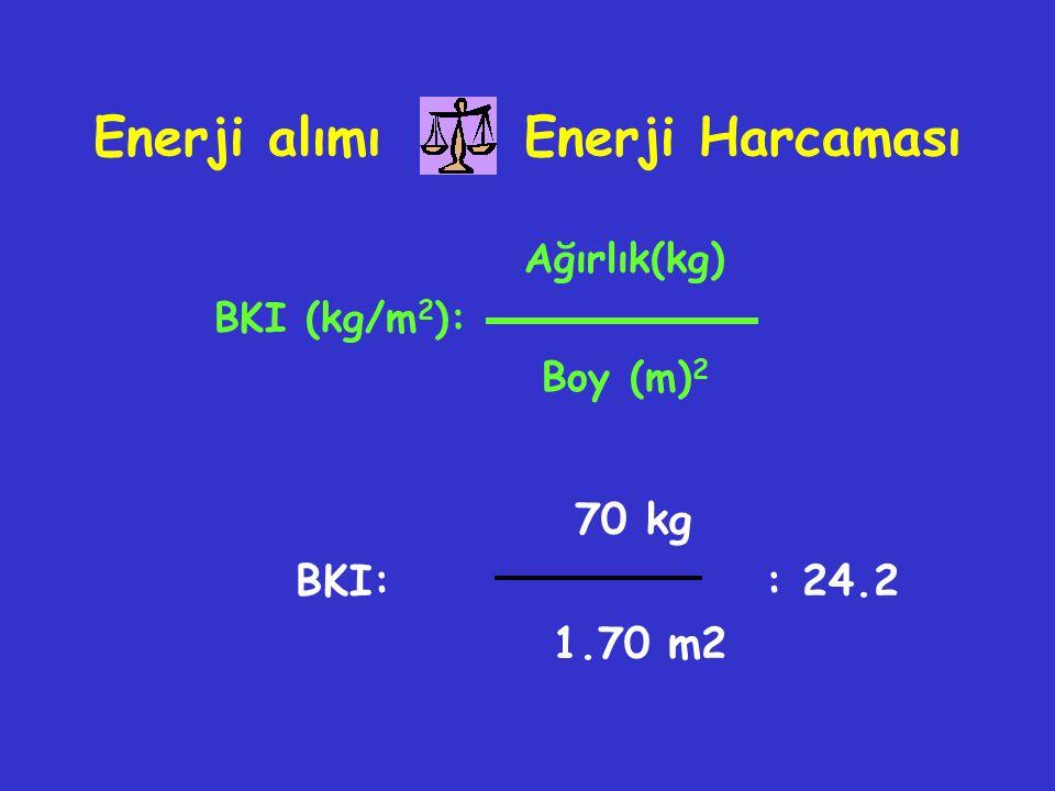 Enerji alımı Enerji Harcaması Ağırlık(kg) BKI (kg/m 2 ): Boy (m) 2 70 kg BKI: : 24.2 1.70 m2