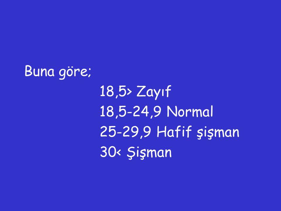 Buna göre; 18,5> Zayıf 18,5-24,9 Normal 25-29,9 Hafif şişman 30< Şişman