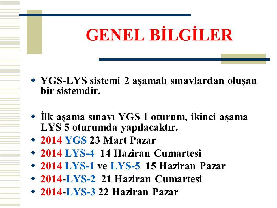  YGS-LYS sistemi 2 aşamalı sınavlardan oluşan bir sistemdir.  İlk aşama sınavı YGS 1 oturum, ikinci aşama LYS 5 oturumda yapılacaktır.  2014 YGS 23