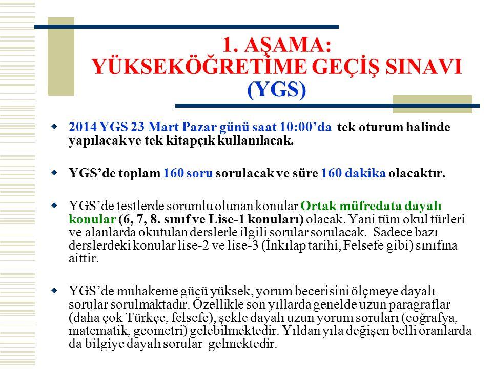 1. AŞAMA: YÜKSEKÖĞRETİME GEÇİŞ SINAVI (YGS)  2014 YGS 23 Mart Pazar günü saat 10:00'da tek oturum halinde yapılacak ve tek kitapçık kullanılacak.  Y