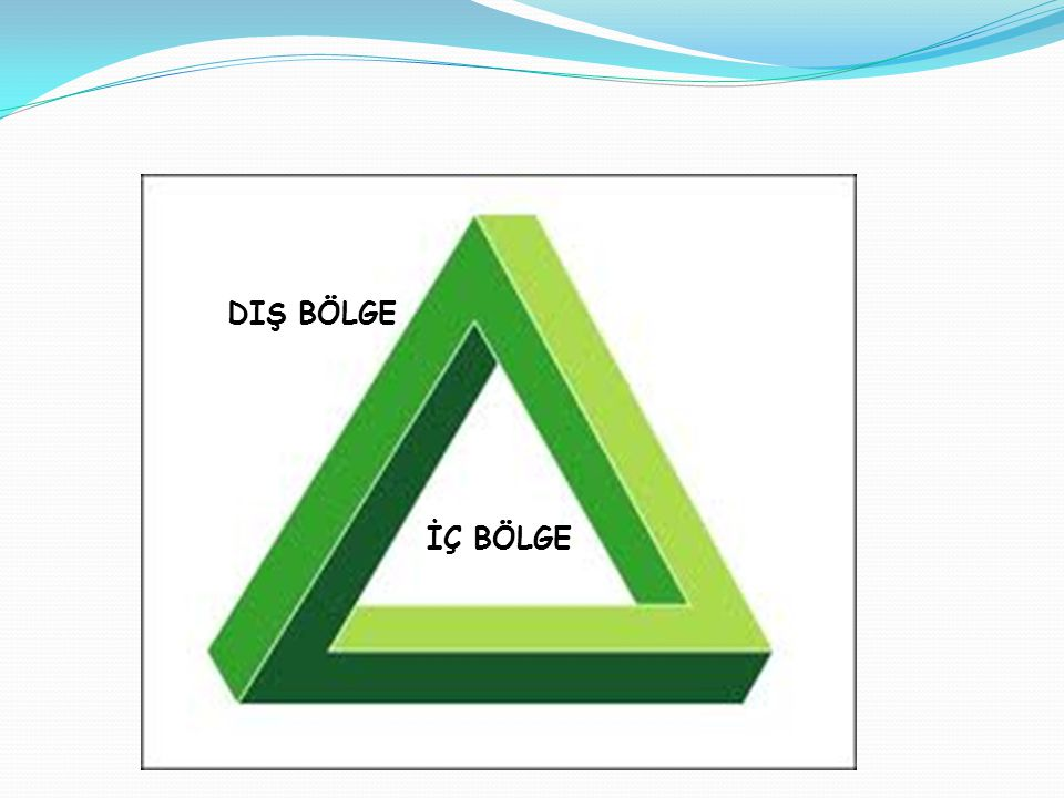 Gördüğümüz resimler hangi çokgenlere benzemektedir? Çatı üçgene benziyor Kareye benziyor