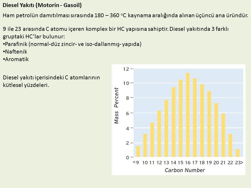 Diesel Yakıtı (Motorin - Gasoil) Ham petrolün damıtılması sırasında 180 – 360 o C kaynama aralığında alınan üçüncü ana üründür.
