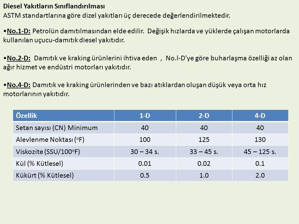 Diesel Yakıtların Sınıflandırılması ASTM standartlarına göre dizel yakıtları üç derecede değerlendirilmektedir.