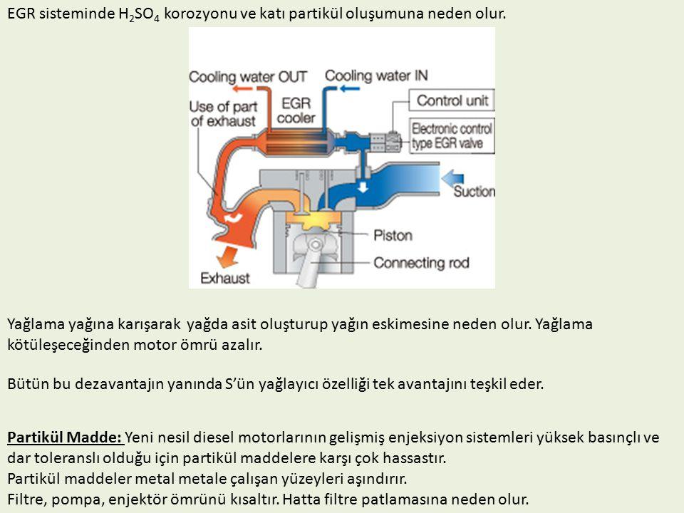 EGR sisteminde H 2 SO 4 korozyonu ve katı partikül oluşumuna neden olur.