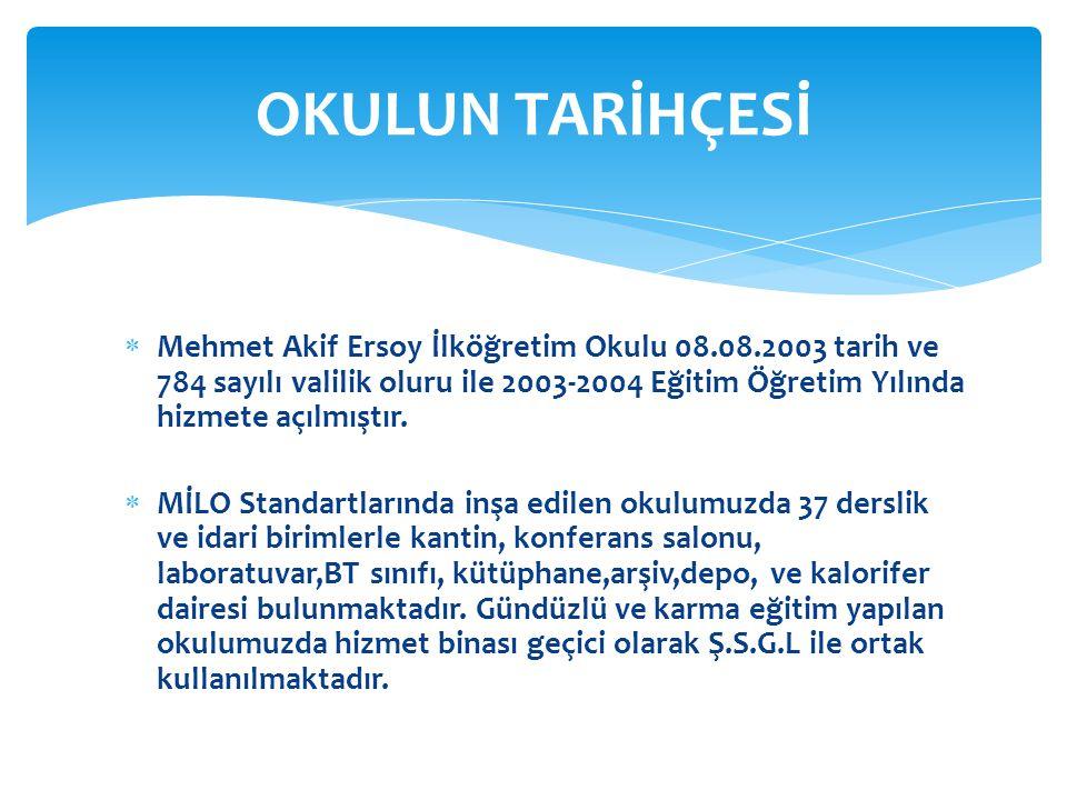  Mehmet Akif Ersoy İlköğretim Okulu 08.08.2003 tarih ve 784 sayılı valilik oluru ile 2003-2004 Eğitim Öğretim Yılında hizmete açılmıştır.  MİLO Stan