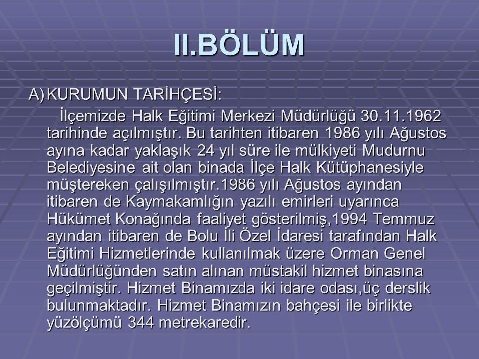 II.BÖLÜM A)KURUMUN TARİHÇESİ: İlçemizde Halk Eğitimi Merkezi Müdürlüğü 30.11.1962 tarihinde açılmıştır.