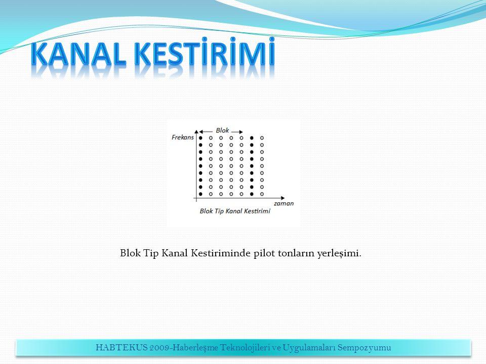 Blok Tip Kanal Kestiriminde pilot tonların yerleşimi. HABTEKUS 2009-Haberle ş me Teknolojileri ve Uygulamaları Sempozyumu