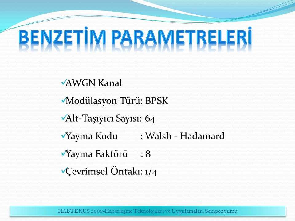 AWGN Kanal Modülasyon Türü: BPSK Alt-Taşıyıcı Sayısı: 64 Yayma Kodu : Walsh - Hadamard Yayma Faktörü : 8 Çevrimsel Öntakı: 1/4 HABTEKUS 2009-Haberle ş