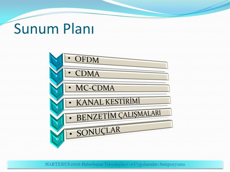 HABTEKUS 2009-Haberle ş me Teknolojileri ve Uygulamaları Sempozyumu Sunum Planı