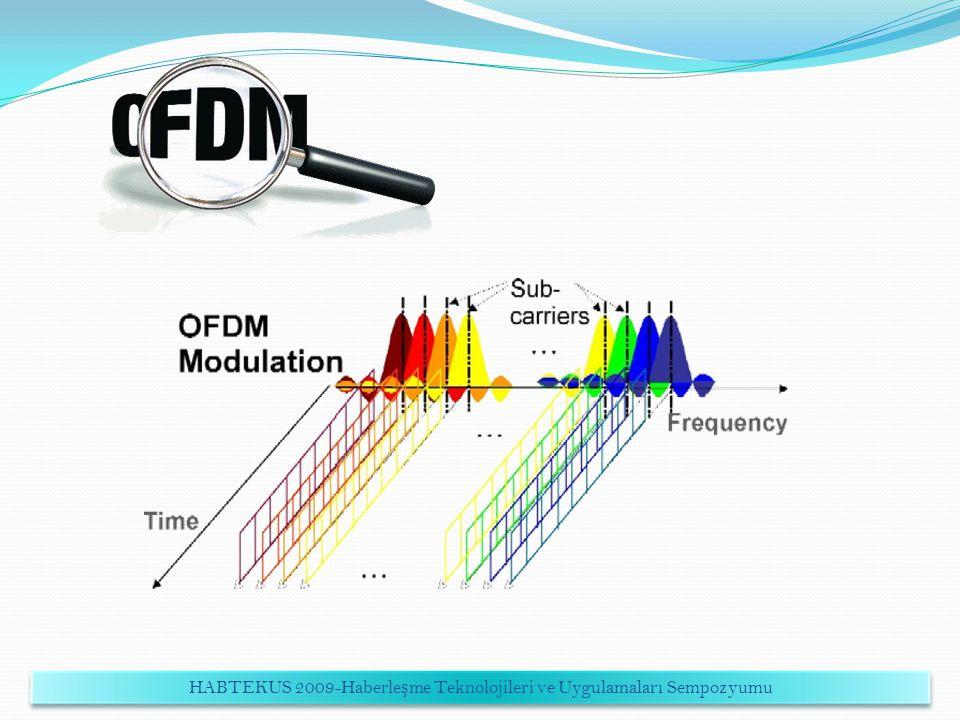 Modülatör S/PIFFTP/S CP Ekleme KANAL CP Çıkarma S/PFFTP/S Demodülatör Pilotlar Kanal Kestirimi Veri Girişi Veri Çıkışı HABTEKUS 2009-Haberle ş me Teknolojileri ve Uygulamaları Sempozyumu