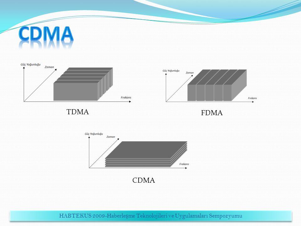TDMA FDMA CDMA HABTEKUS 2009-Haberle ş me Teknolojileri ve Uygulamaları Sempozyumu