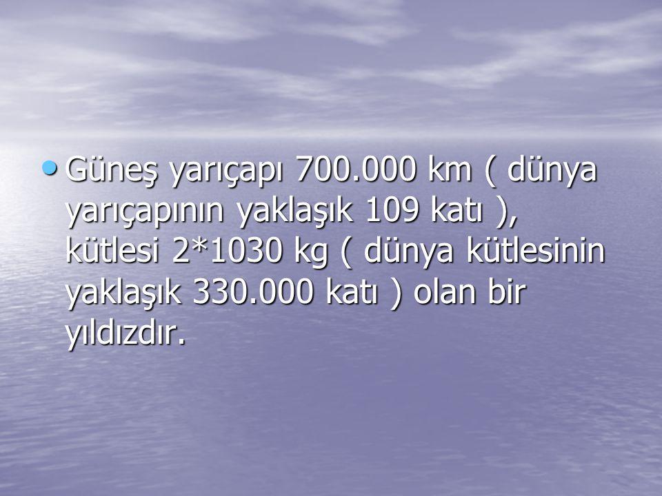 Makine ve Kimya Enstitüsü ( MKE ) kurumu ise düzlemsel ve silindirik parabolik toplayıcıların üretimi, testleri ve pazarlamasına yönelik çalışmaları kısa sürelerle gerçekleştirilmiştir.Türkiye ' deki güneş enerjisi araştırmalarını temel olarak iki ana grupta toplamak mümkündür: Makine ve Kimya Enstitüsü ( MKE ) kurumu ise düzlemsel ve silindirik parabolik toplayıcıların üretimi, testleri ve pazarlamasına yönelik çalışmaları kısa sürelerle gerçekleştirilmiştir.Türkiye ' deki güneş enerjisi araştırmalarını temel olarak iki ana grupta toplamak mümkündür: