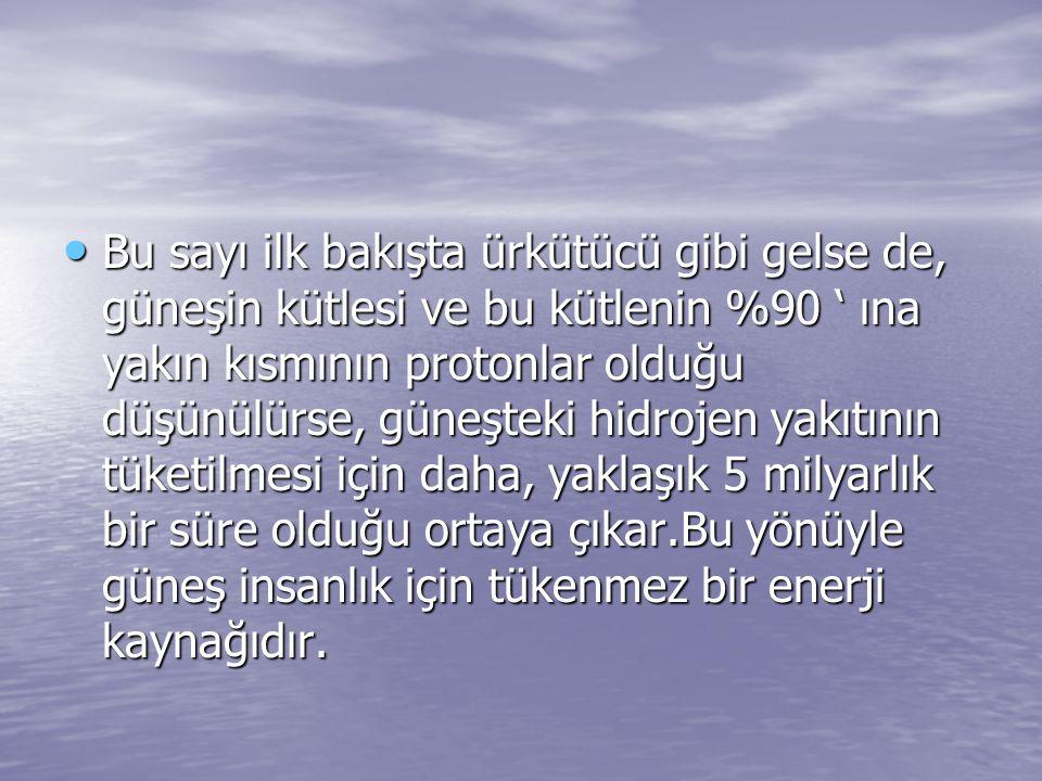 KAYNAKÇA : www.ünienerji.com www.ünienerji.com www.ünienerji.com http://www.bilgiustam.com http://www.bilgiustam.com http://www.bilgiustam.com tr.wikipedia.org/wiki/Güneş_paneli tr.wikipedia.org/wiki/Güneş_paneli www.turkcebilgi.com www.turkcebilgi.com
