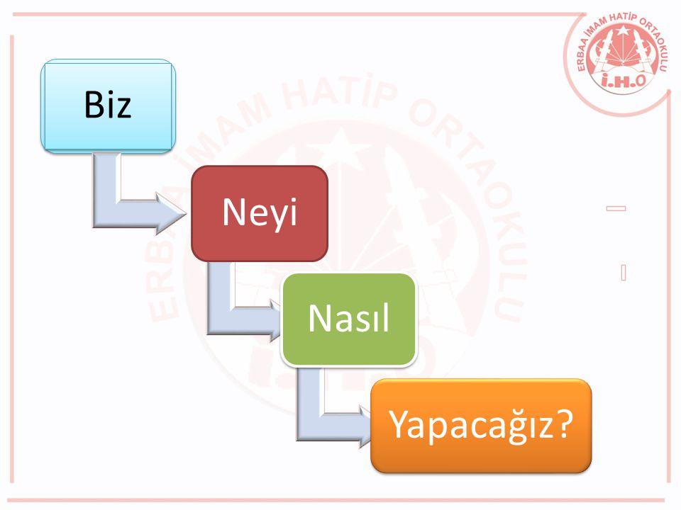 Okul aile birliği yönetim kurulu seçimi 1.Tuğba Demir 2.