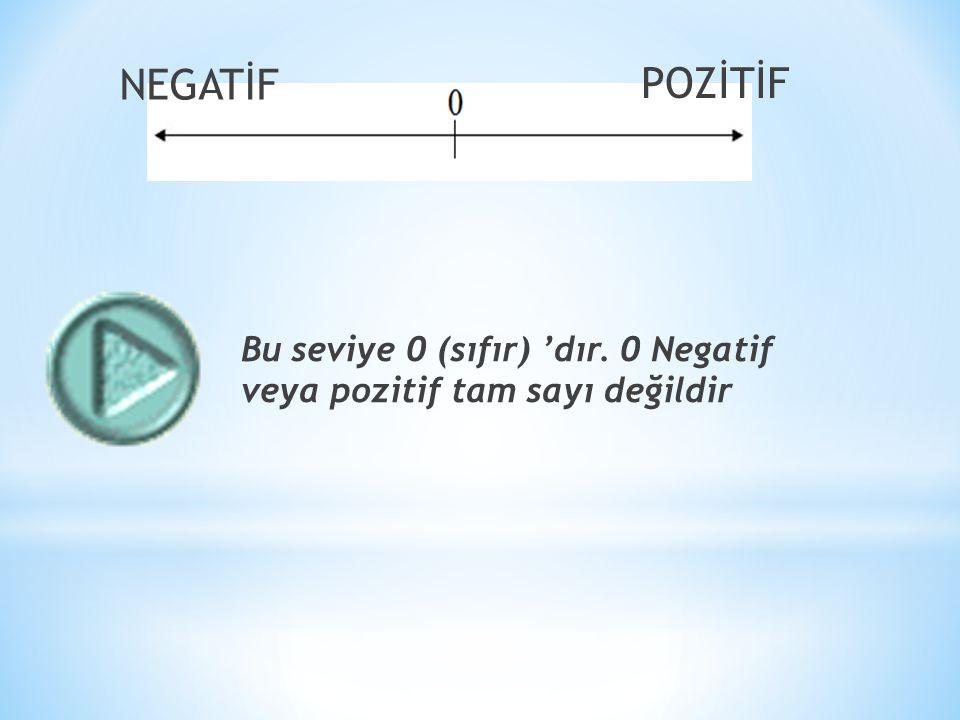 POZİTİF NEGATİF Bu seviye 0 (sıfır) 'dır. 0 Negatif veya pozitif tam sayı değildir