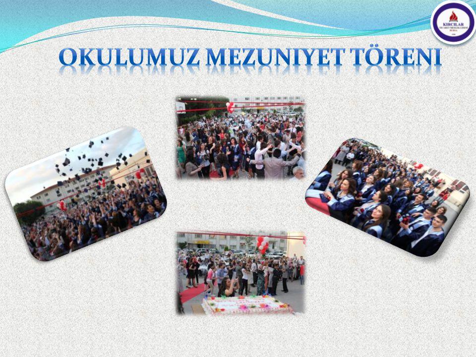 01-02 Mart 2014 tarihlerinde Mersin de Yapılan Türkiye Seyfi Alanya Kış Şampiyonası Genç Erkekler kategorisi Çekiç Atma dalında katılan okulumuz öğrencilerinden Tolgahan YAVUZ, 70.06 metre ile rekor kırıp altın madalya almaya hak kazanmıştır.