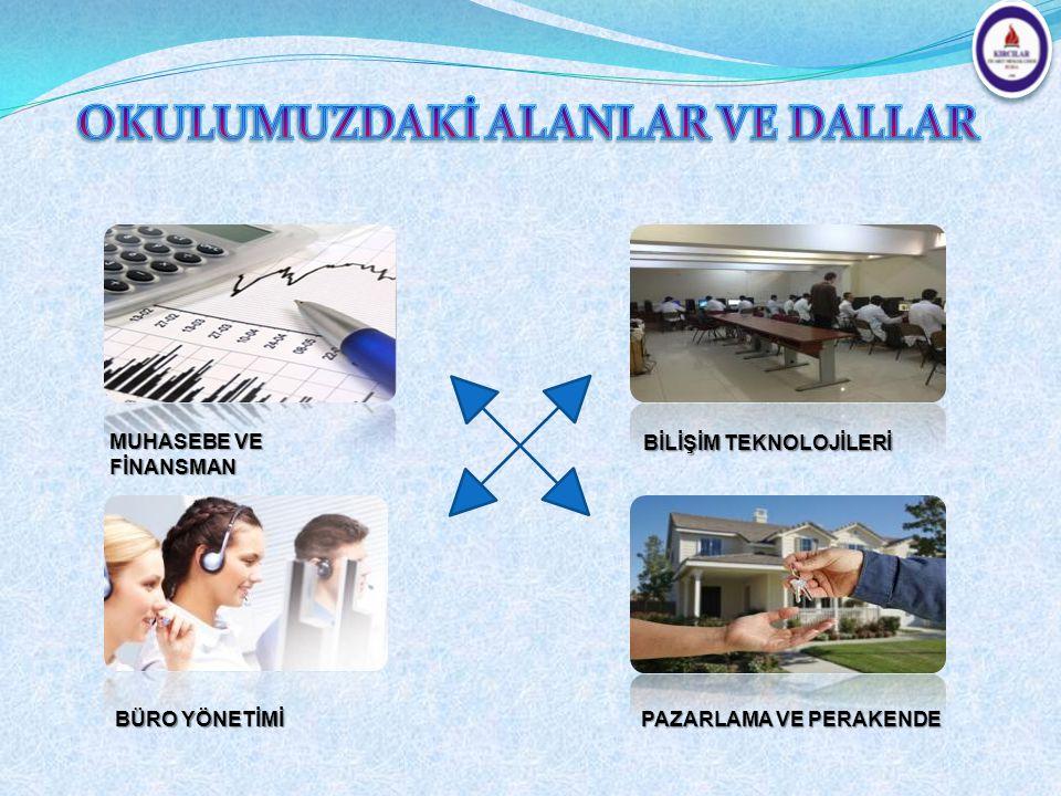 Okulumuz Küçük Balıklı Mahallesinde 25 sınıf 934 öğrenci 55 personel ile eğitim vermektedir.