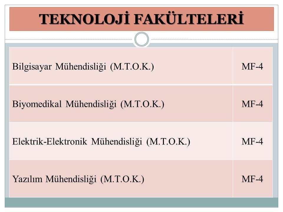 TEKNOLOJİ FAKÜLTELERİ Bilgisayar Mühendisliği (M.T.O.K.)MF-4 Biyomedikal Mühendisliği (M.T.O.K.)MF-4 Elektrik-Elektronik Mühendisliği (M.T.O.K.)MF-4 Y