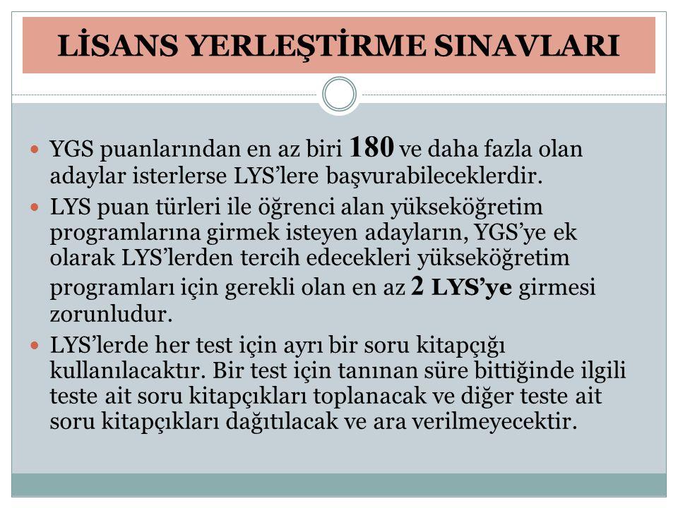 MATEMATİK SINAVI (LYS- 1) Matematik Testi ve Geometri Testi yer alacaktır.