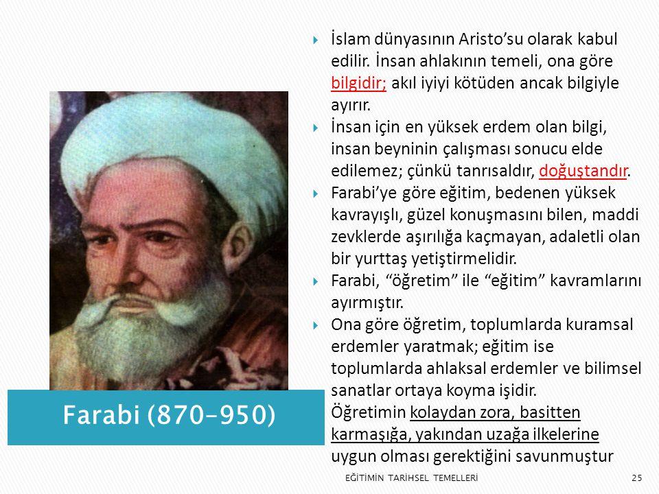25 Farabi (870–950)  İslam dünyasının Aristo'su olarak kabul edilir. İnsan ahlakının temeli, ona göre bilgidir; akıl iyiyi kötüden ancak bilgiyle ayı