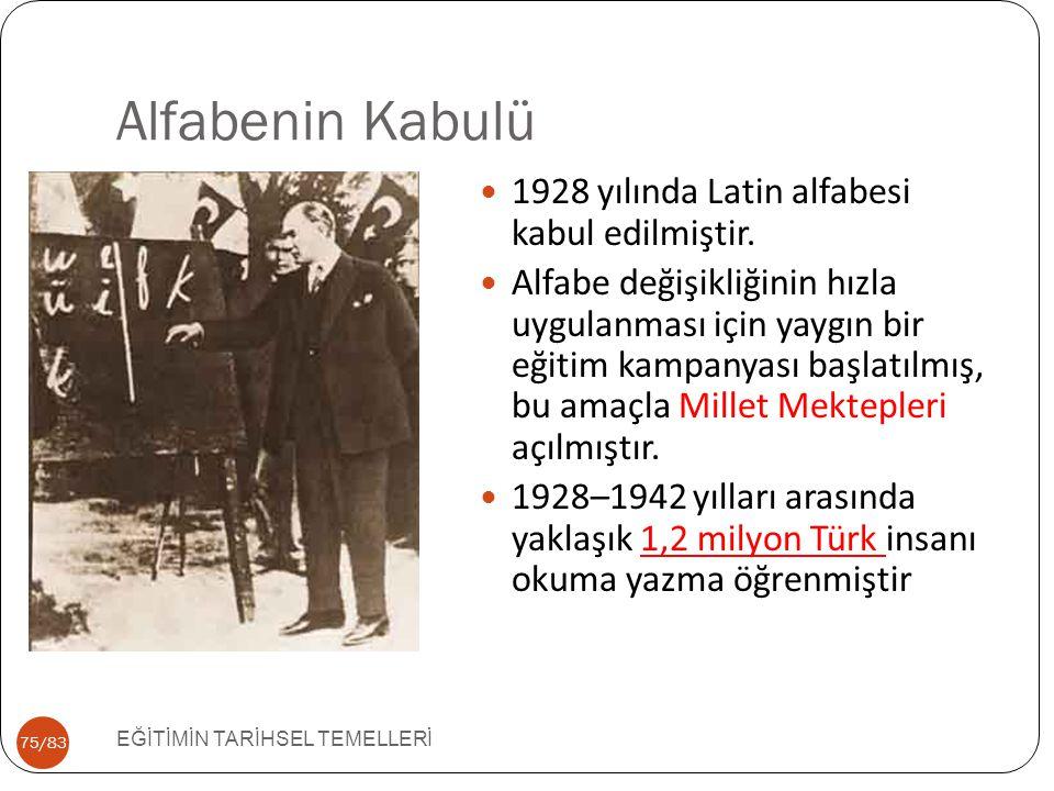 75/83 Alfabenin Kabulü EĞİTİMİN TARİHSEL TEMELLERİ 1928 yılında Latin alfabesi kabul edilmiştir. Alfabe değişikliğinin hızla uygulanması için yaygın b
