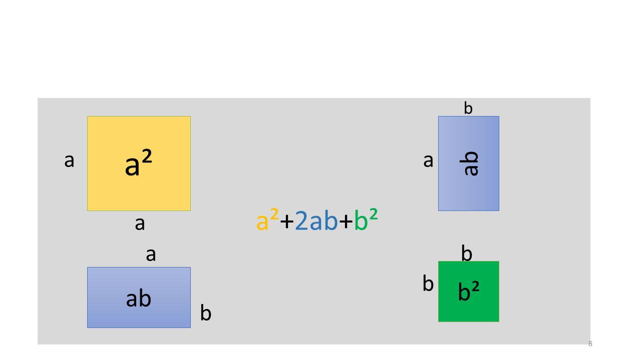 b a a a a²+2ab+b² a b b a² b² ab 8