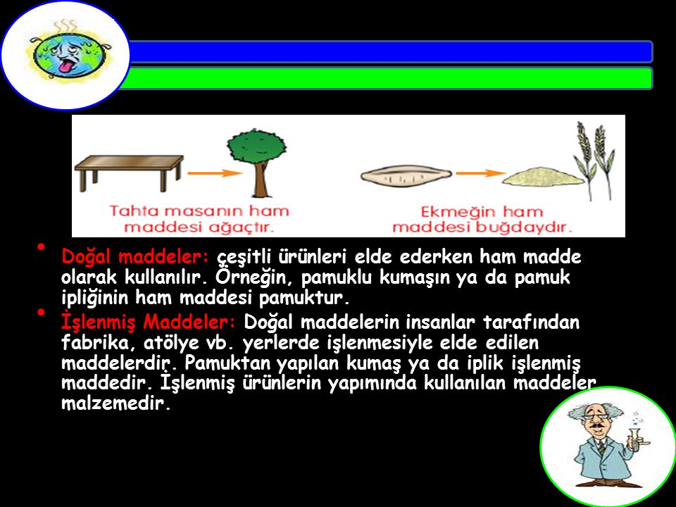 Doğal maddeler: çeşitli ürünleri elde ederken ham madde olarak kullanılır. Örneğin, pamuklu kumaşın ya da pamuk ipliğinin ham maddesi pamuktur. İşlenm