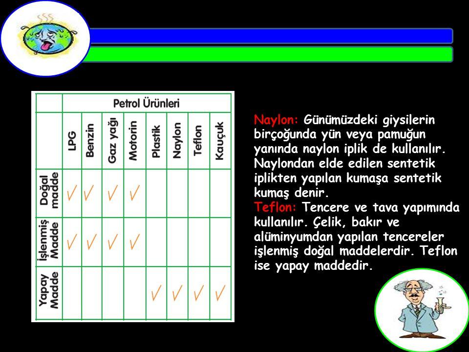 Naylon: Günümüzdeki giysilerin birçoğunda yün veya pamuğun yanında naylon iplik de kullanılır. Naylondan elde edilen sentetik iplikten yapılan kumaşa